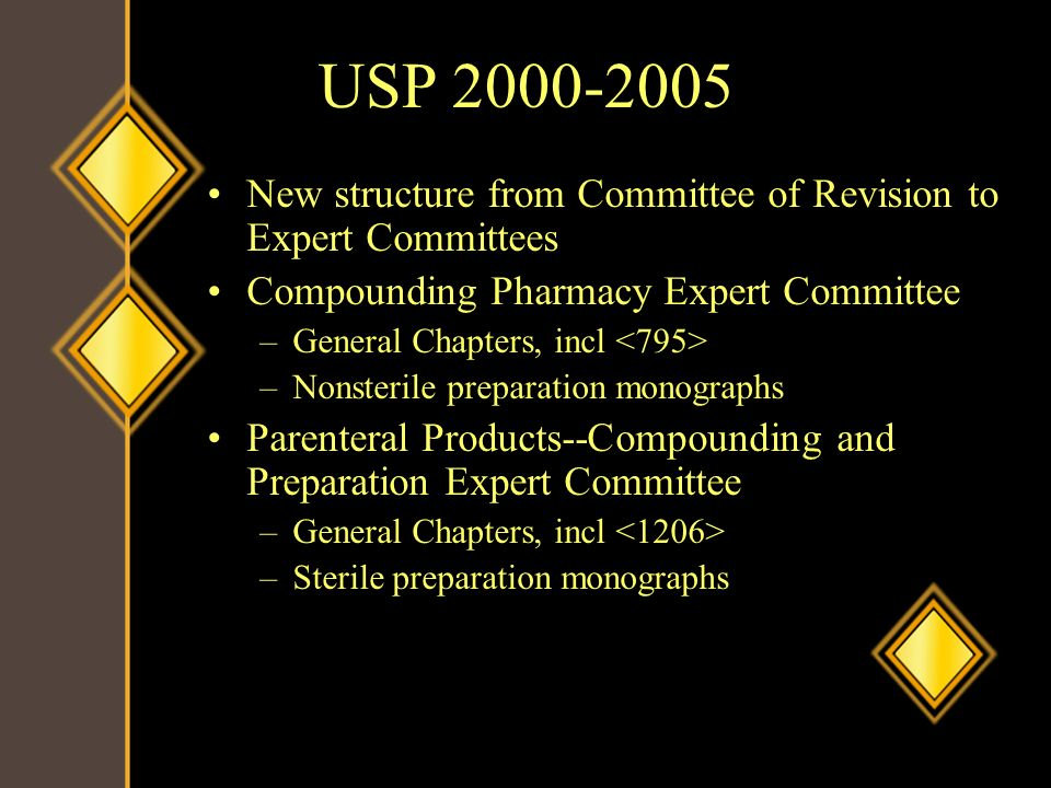 USP 2000-2005 New structure from Committee of Revision to Expert Committees. Compounding Pharmacy Expert Committee.