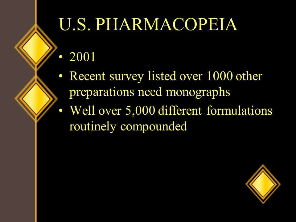 U.S. PHARMACOPEIA Recent survey listed over 1000 other preparations need monographs.
