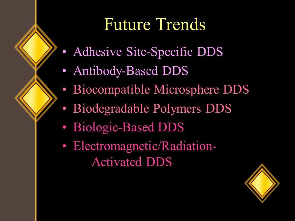 Future Trends Adhesive Site-Specific DDS Antibody-Based DDS