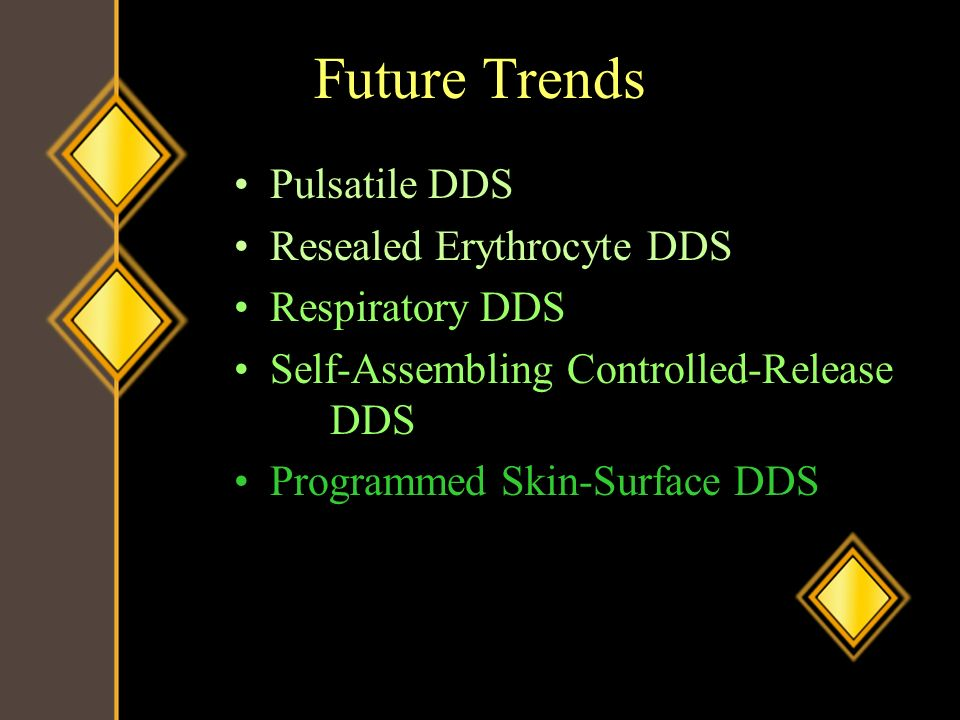 Future Trends Pulsatile DDS Resealed Erythrocyte DDS Respiratory DDS