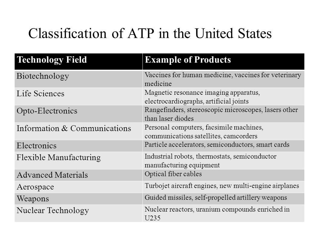 Classification of ATP in the United States