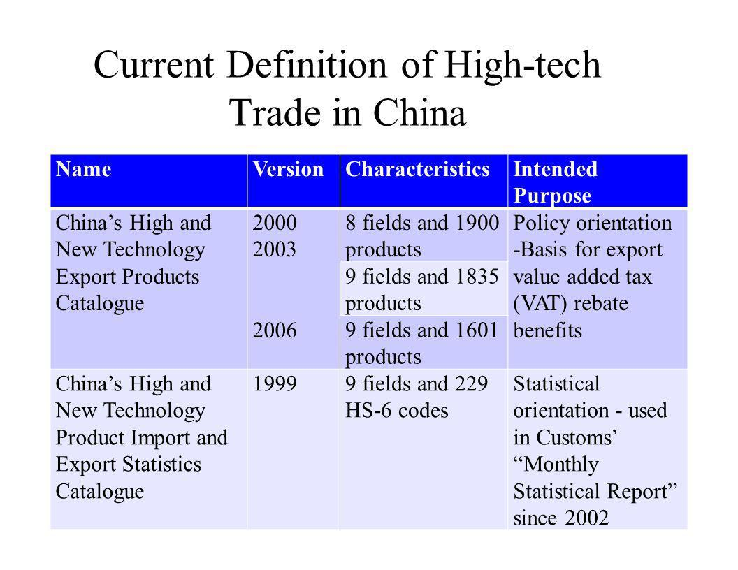Current Definition of High-tech Trade in China
