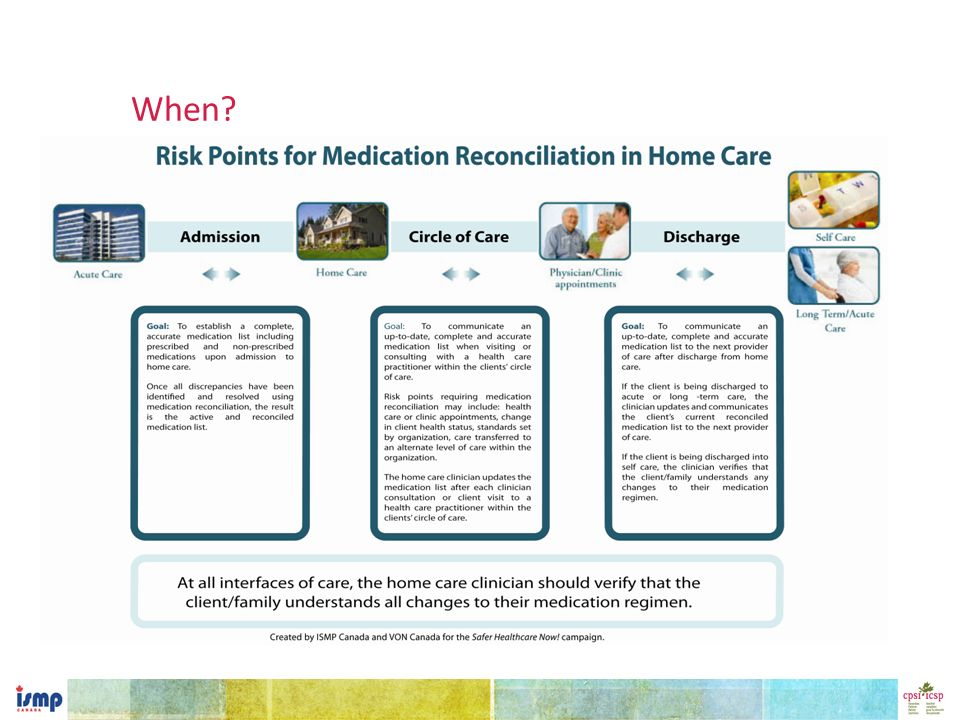 medication reconciliation is defined by the joint Shared medication reconciliation shared medication reconciliation definitiondefinition medication reconciliation is the comprehensive evaluation of a patient's medication regimen any time there is a change in.