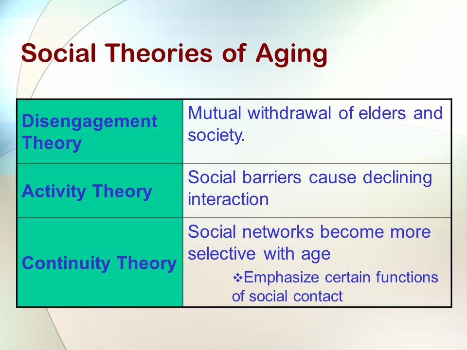What is the activity theory of aging?