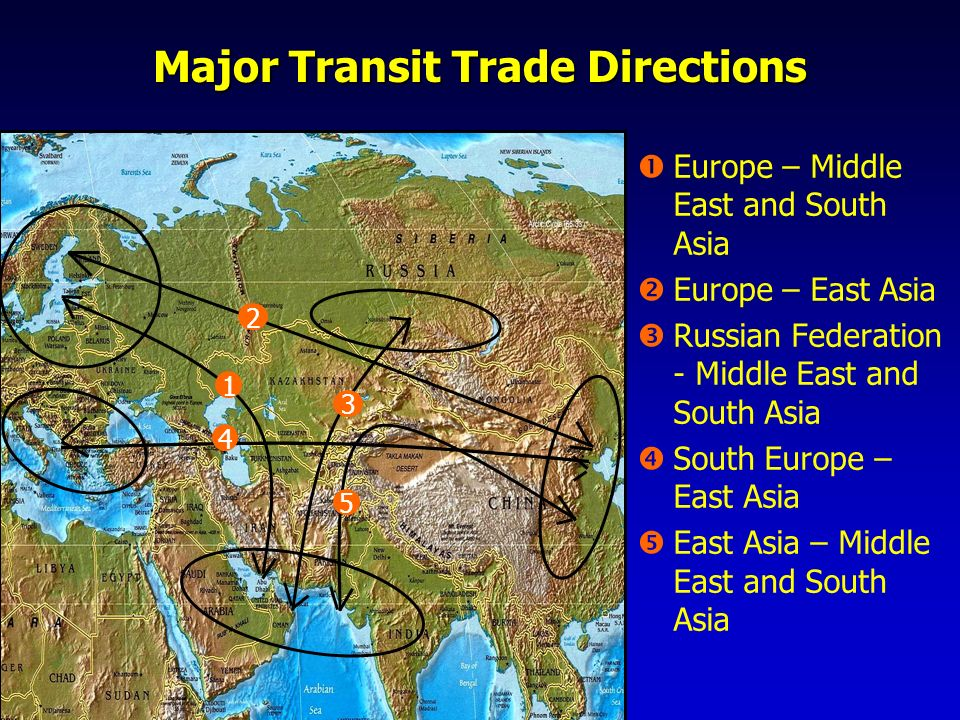 Major Transit Trade Directions