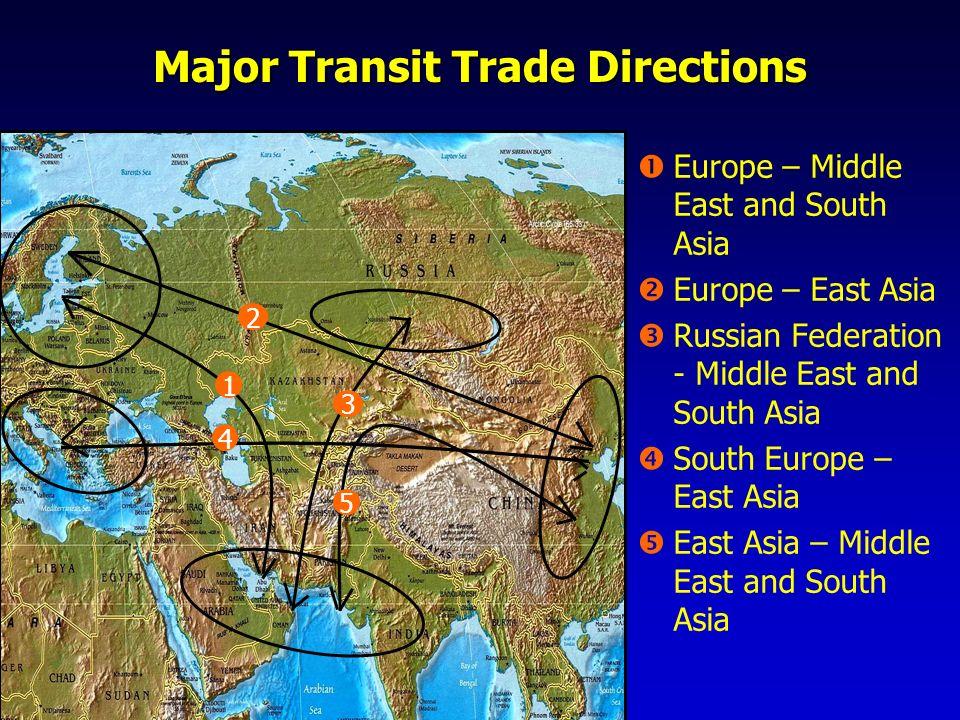 Major Transit Trade Directions