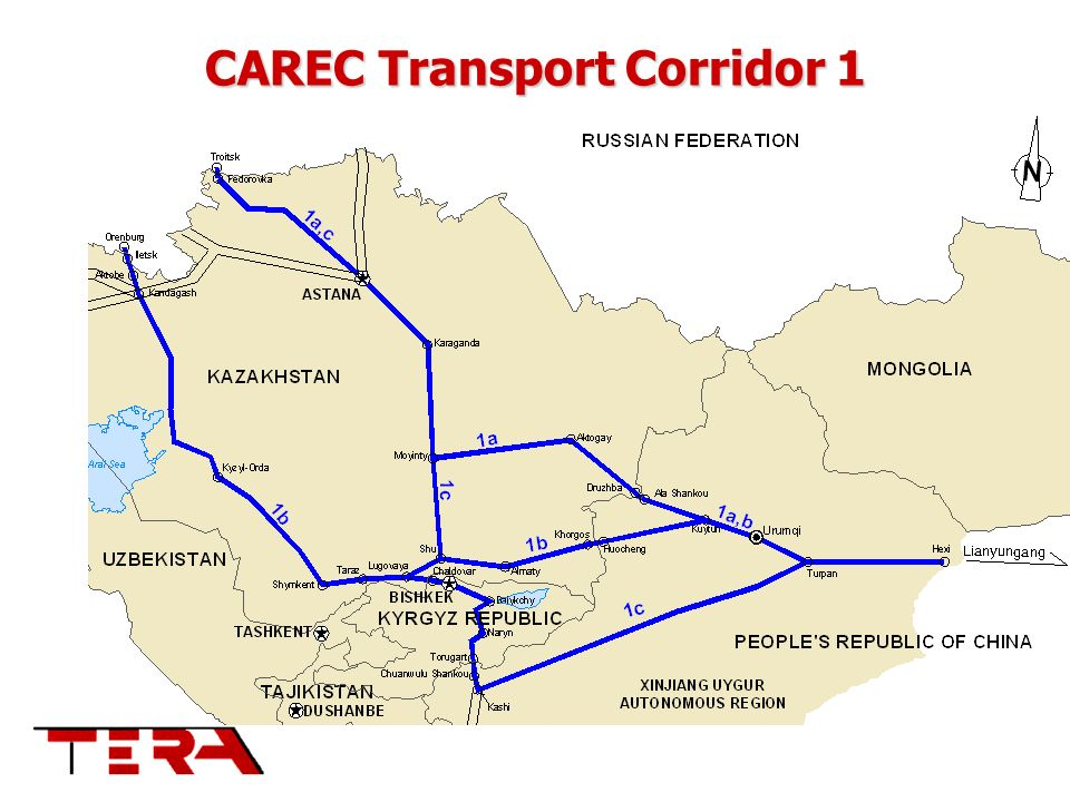 CAREC Transport Corridor 1