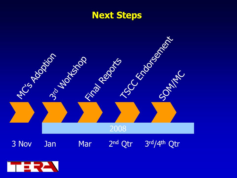 Next Steps TSCC Endorsement MC's Adoption 3rd Workshop Final Reports