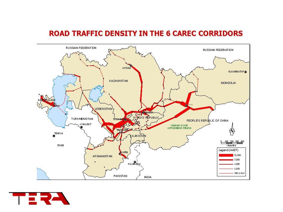 ROAD TRAFFIC DENSITY IN THE 6 CAREC CORRIDORS