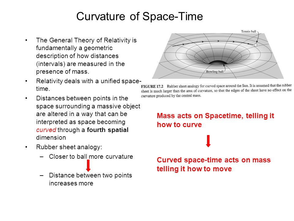 Black Holes And General Relativity Ppt Video Online Download