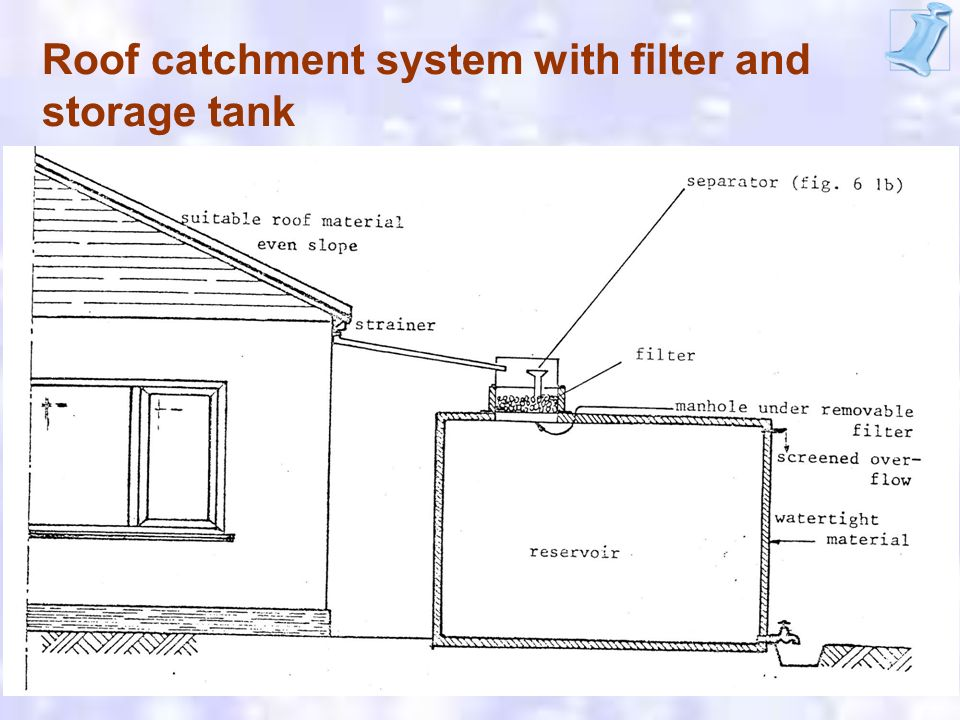 61 Roof catchment ...  sc 1 st  SlidePlayer & 3. System Components and Design Considerations - ppt download memphite.com