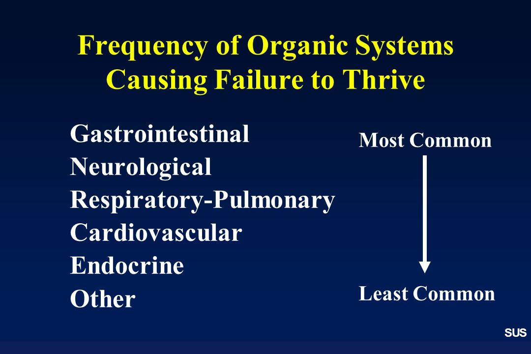 Frequency of Organic Systems Causing Failure to Thrive