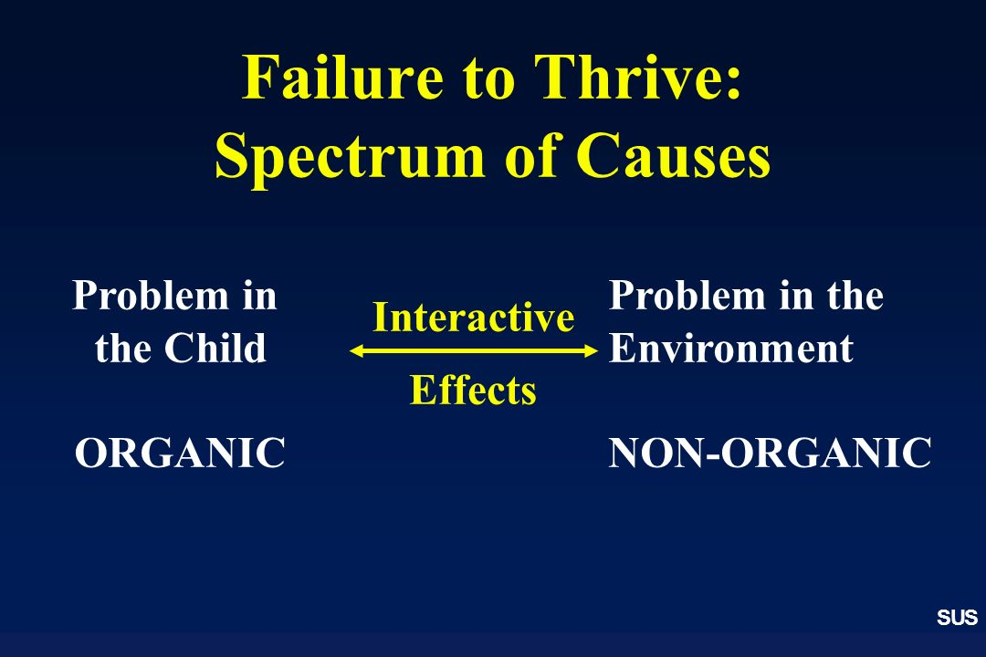 Failure to Thrive: Spectrum of Causes