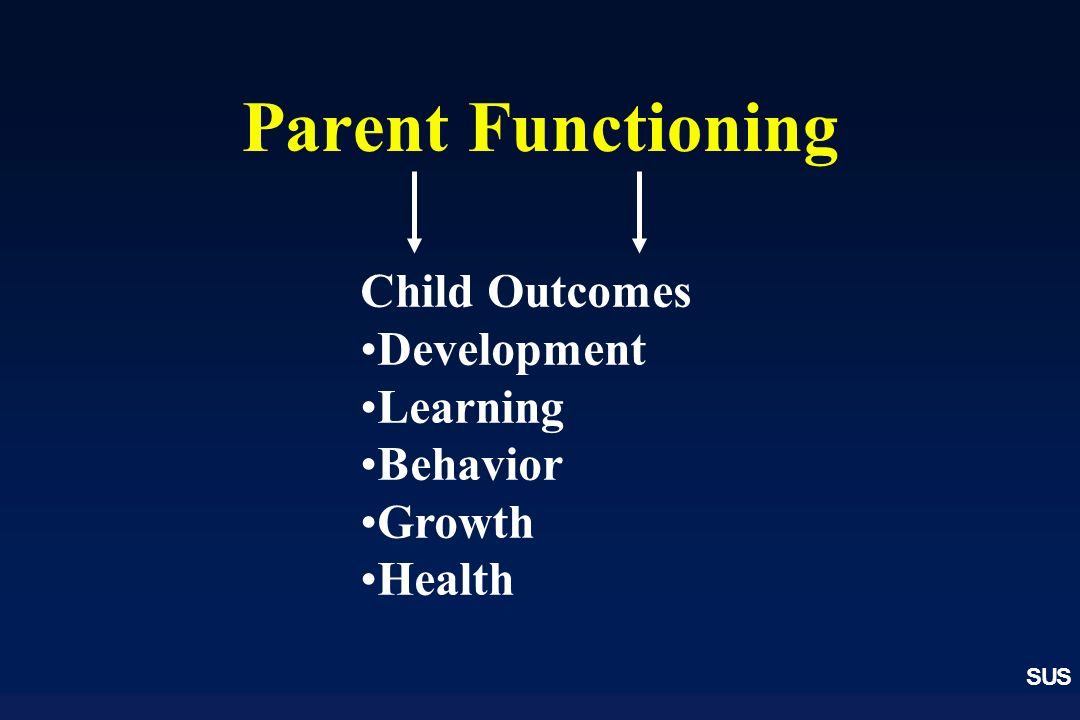 Parent Functioning Child Outcomes Development Learning Behavior Growth