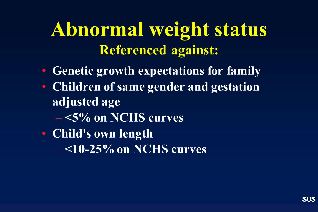 Abnormal weight status Referenced against:
