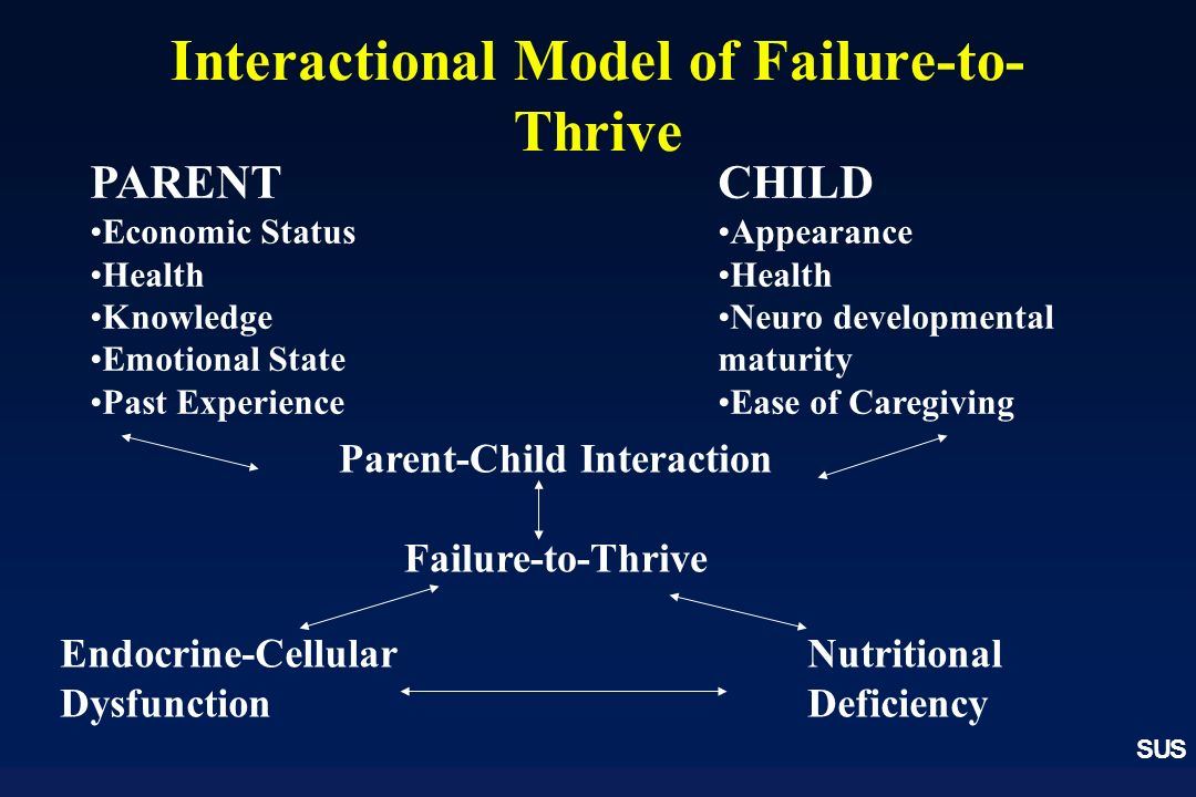 Interactional Model of Failure-to-Thrive