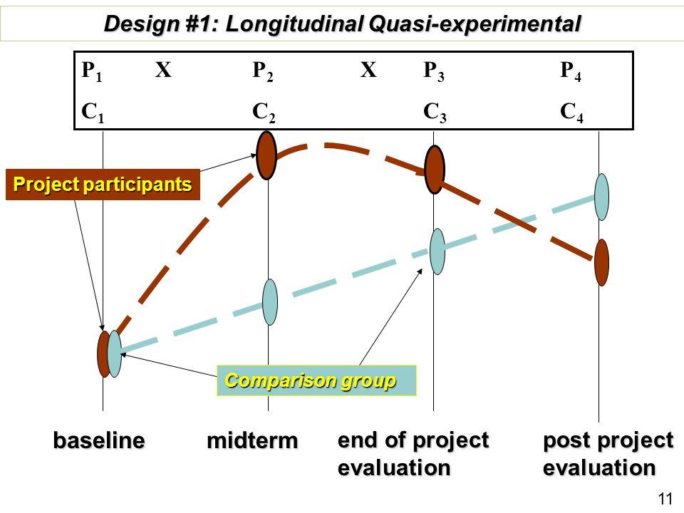 Design #1: Longitudinal Quasi-experimental
