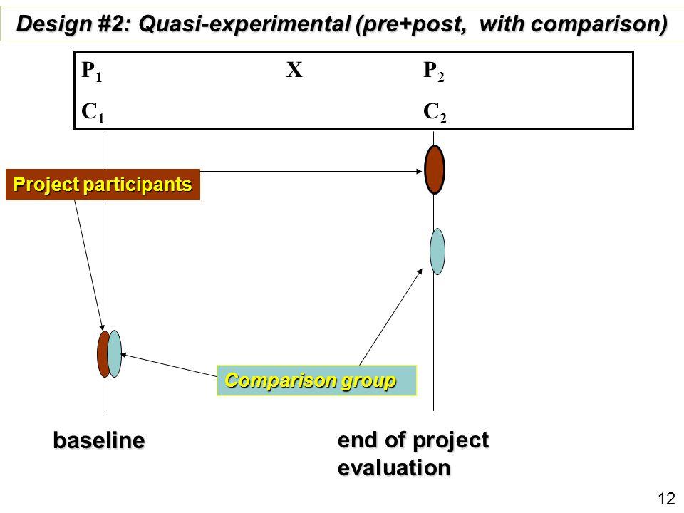 Design #2: Quasi-experimental (pre+post, with comparison)
