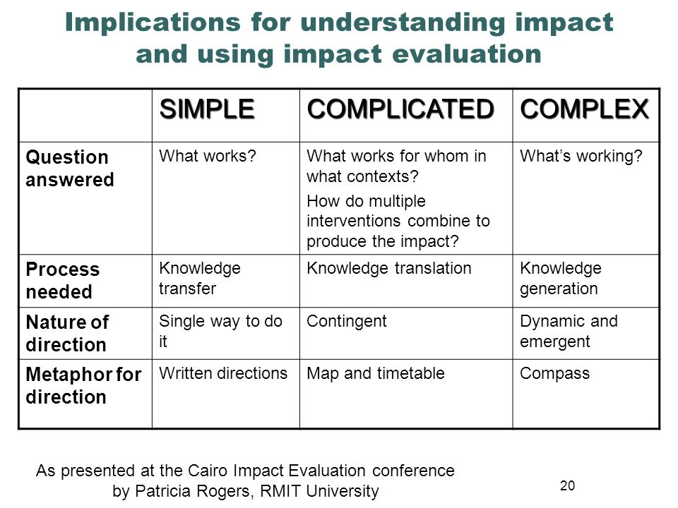 Implications for understanding impact and using impact evaluation