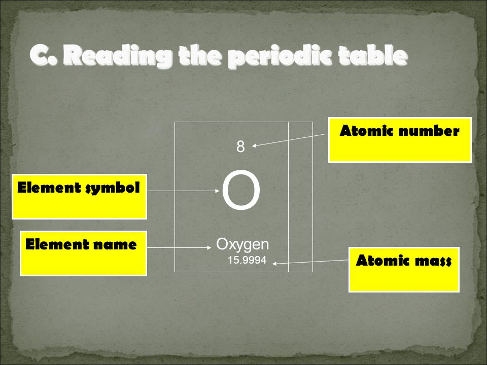 1 ppt download o atomic number 8 element symbol element name oxygen atomic mass urtaz Image collections