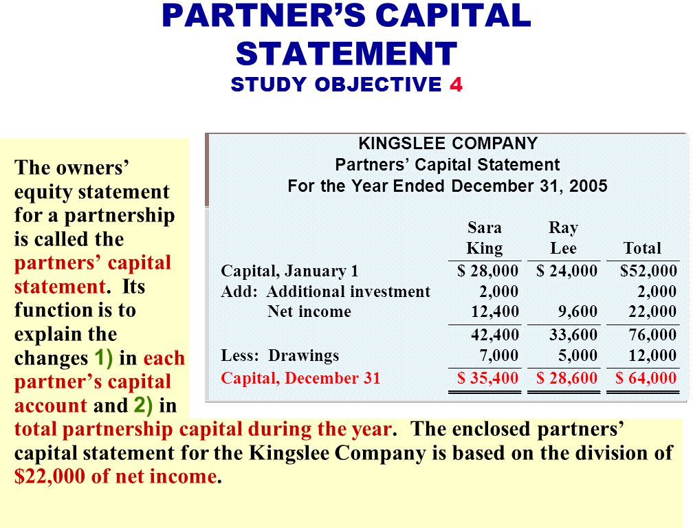 PARTNER'S CAPITAL STATEMENT STUDY OBJECTIVE 4
