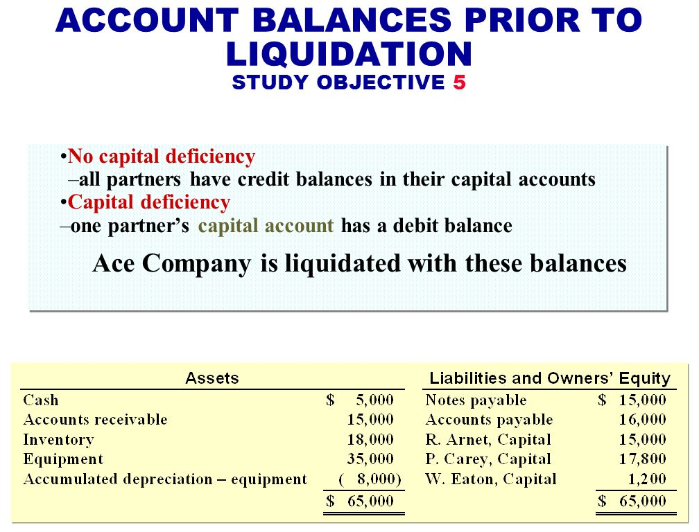 ACCOUNT BALANCES PRIOR TO LIQUIDATION STUDY OBJECTIVE 5