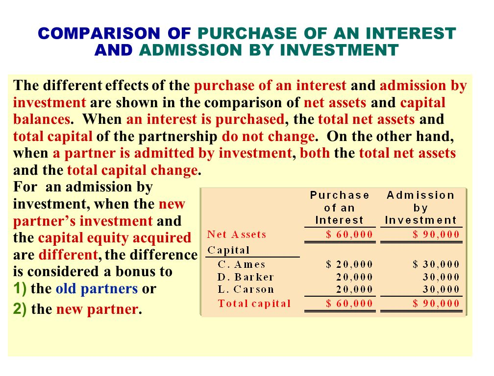 COMPARISON OF PURCHASE OF AN INTEREST AND ADMISSION BY INVESTMENT