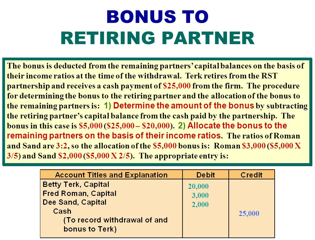 BONUS TO RETIRING PARTNER
