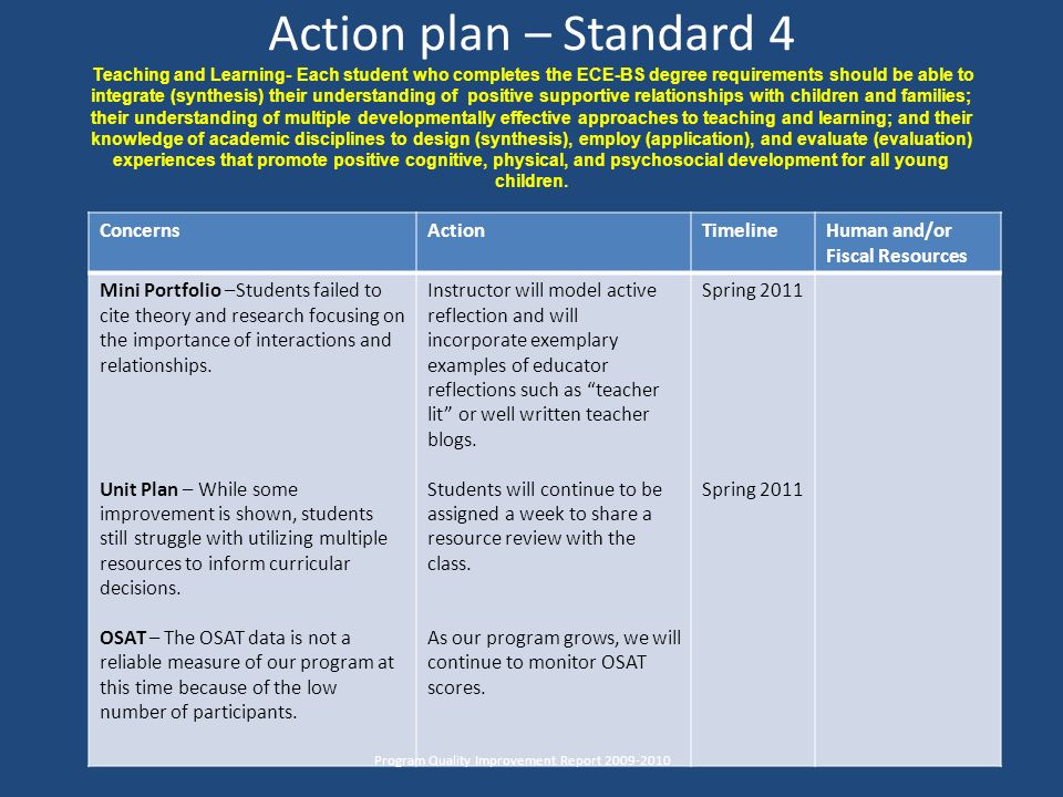 Department of education ppt download for Student improvement plan template