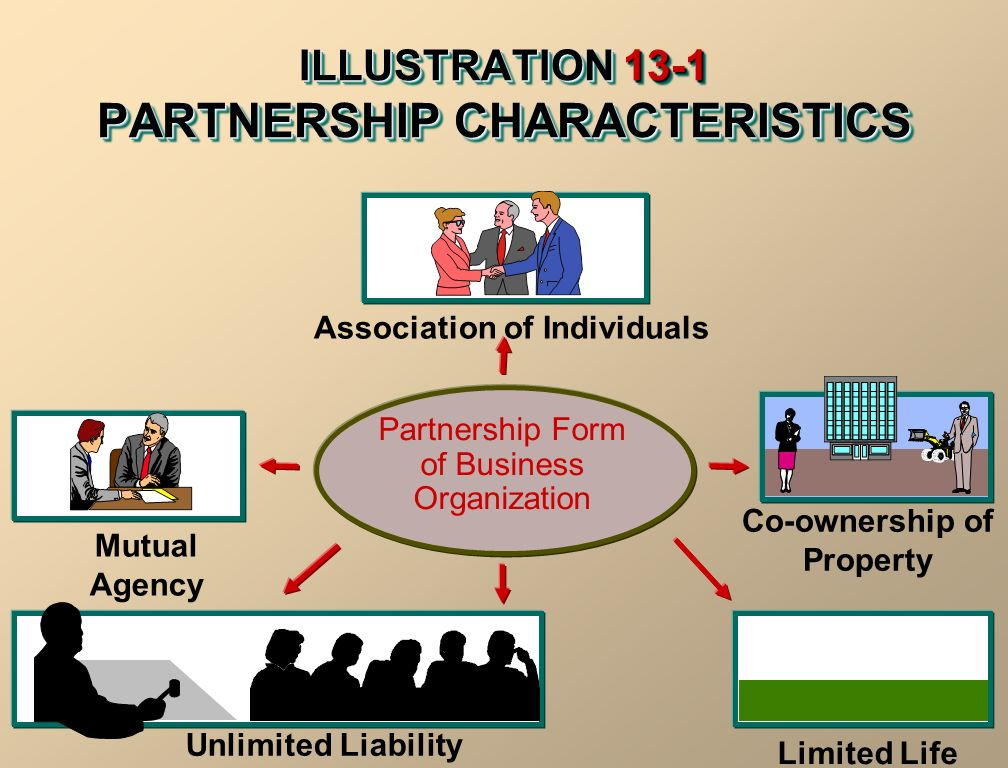 ILLUSTRATION 13-1 PARTNERSHIP CHARACTERISTICS