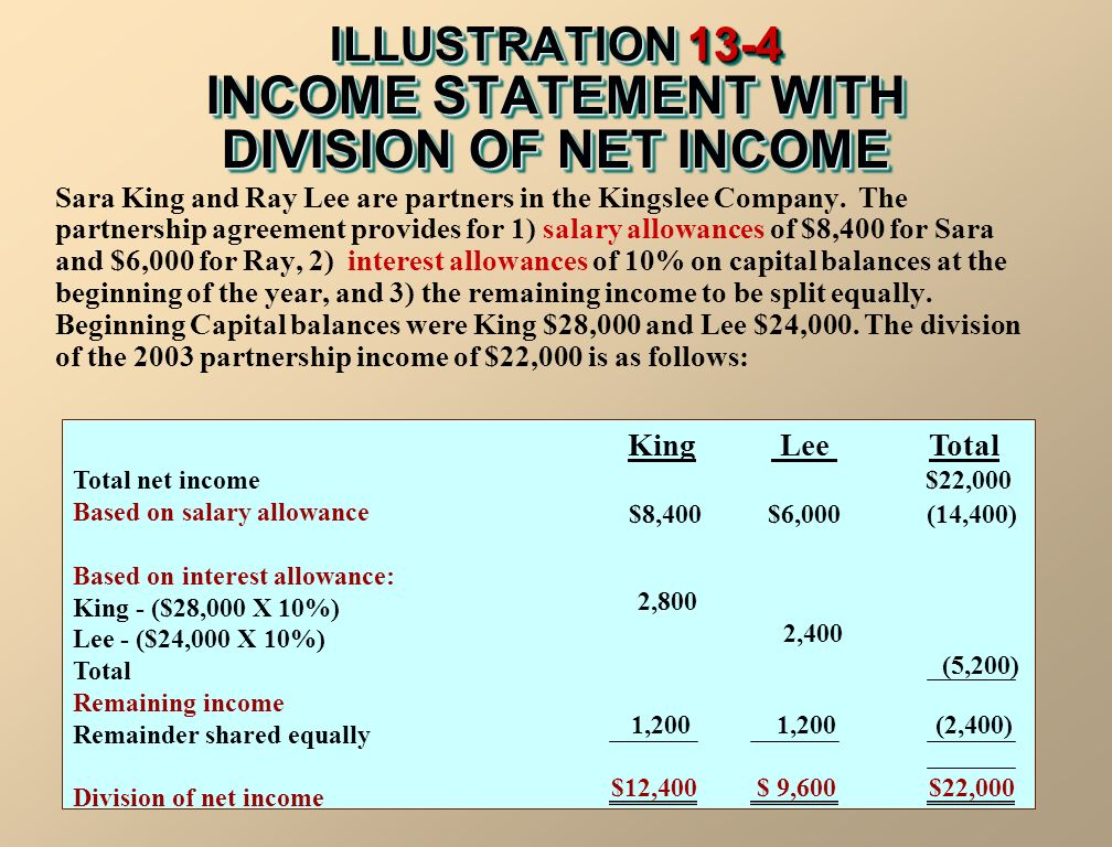 ILLUSTRATION 13-4 INCOME STATEMENT WITH DIVISION OF NET INCOME