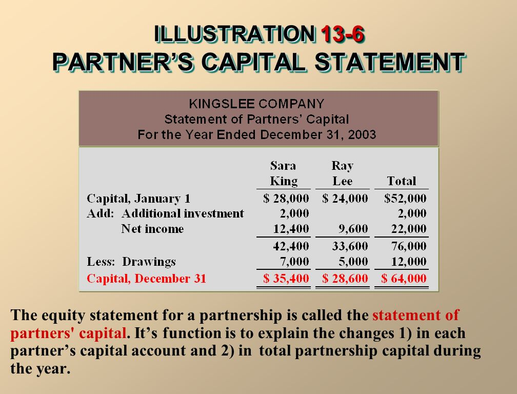 ILLUSTRATION 13-6 PARTNER'S CAPITAL STATEMENT