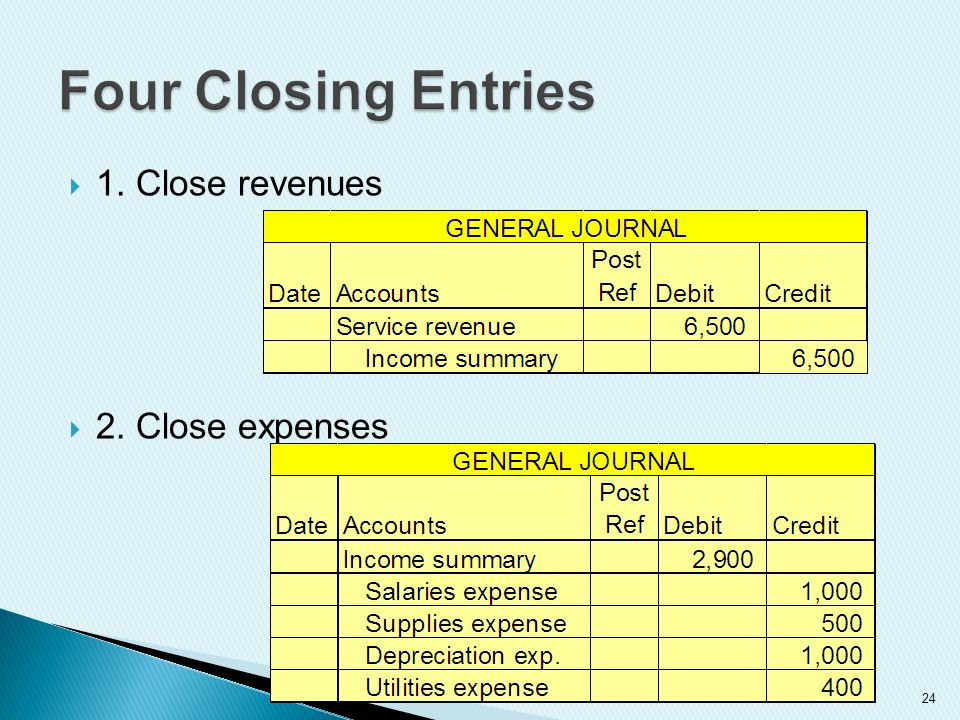 the accounting cycle summary What is accounting cycle - accounting cycle explanation - all the steps in accounting cycle explained by accountingsircom join fbcom/accountingquzzes.