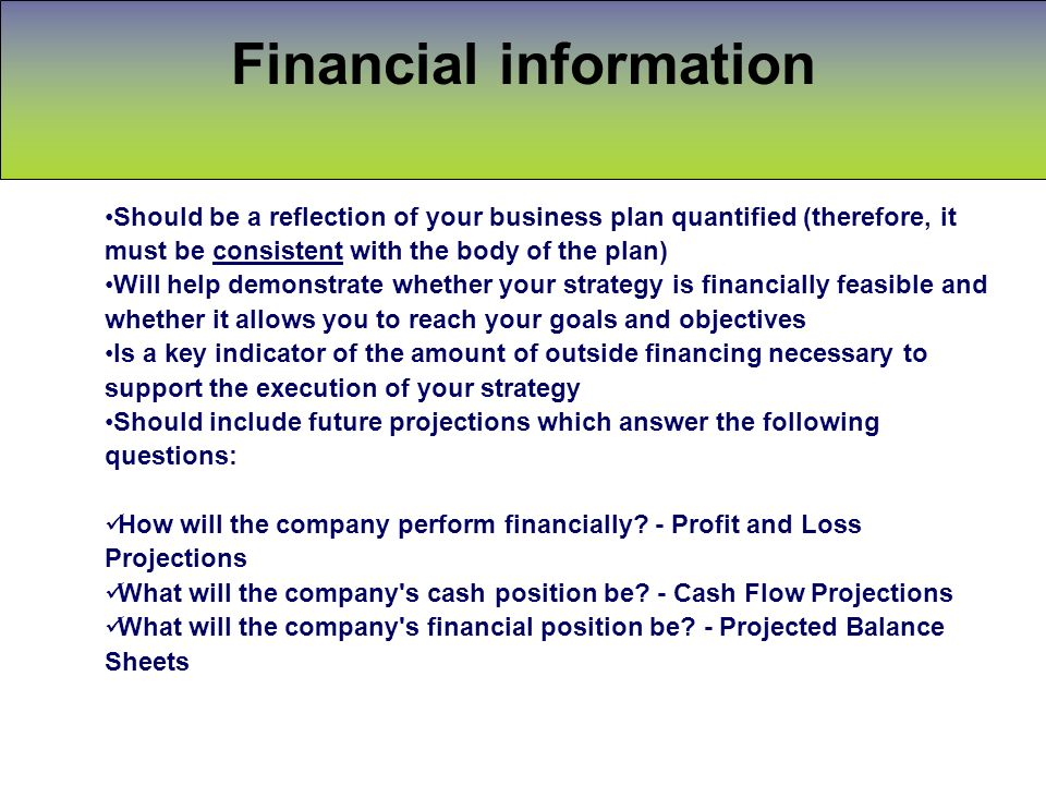 A Business Plan Should Include