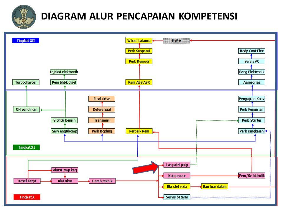 Wunderbar Gmaw Schweißdraht Diagramm Fotos - Elektrische Schaltplan ...