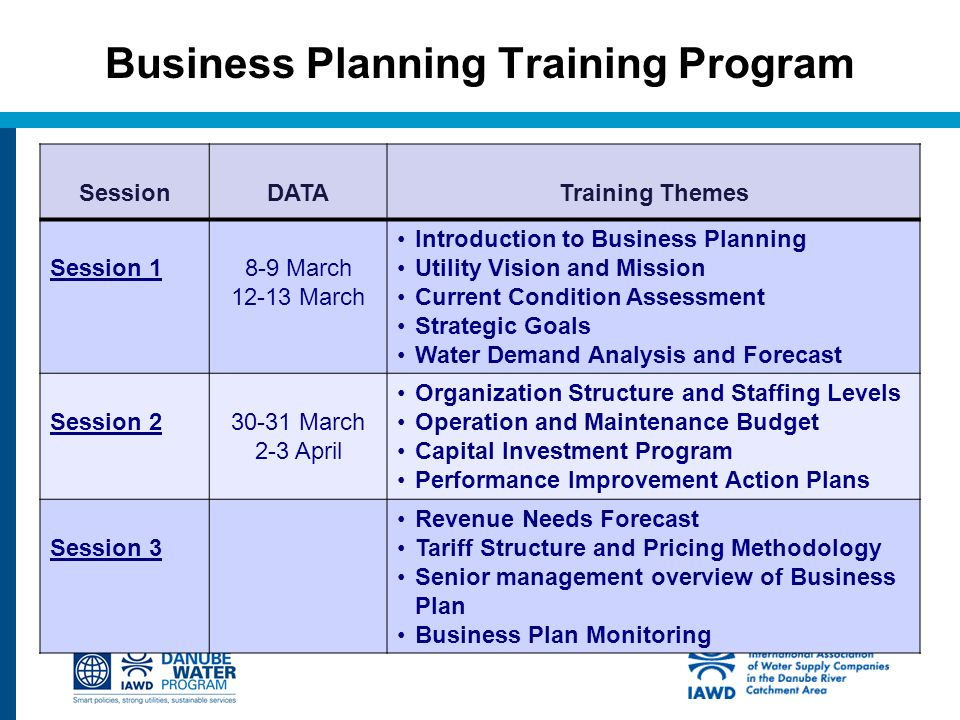 sports performance training center business plan
