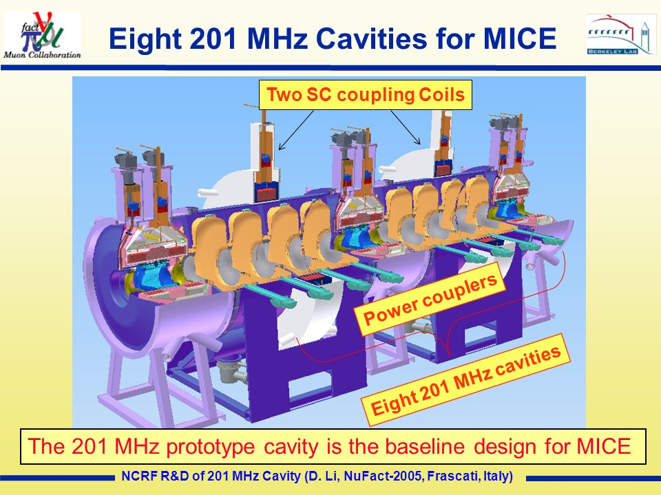 Eight 201 MHz Cavities for MICE