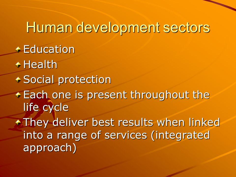 Human development sectors
