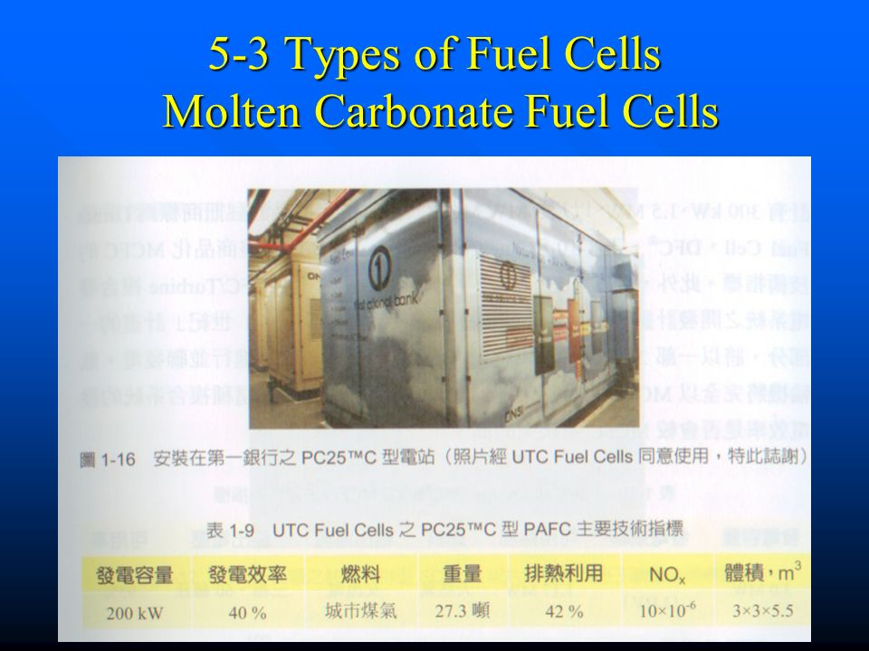 the introduction to fuel cell technology