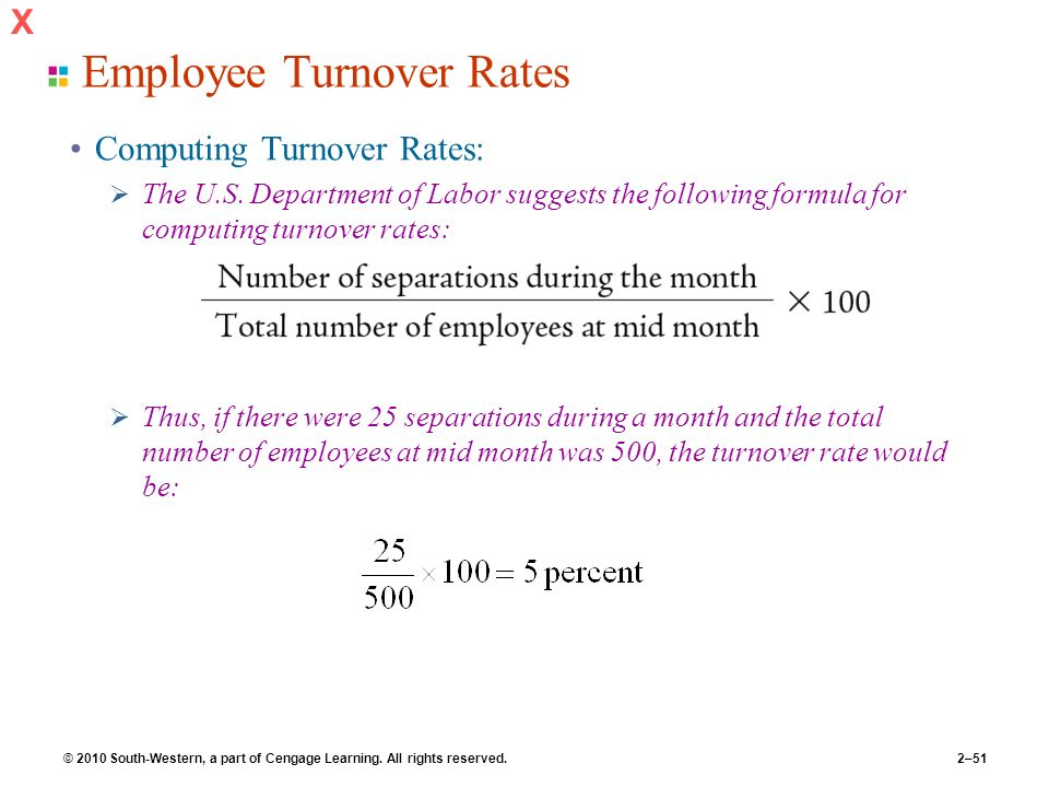 how to find turnover rate
