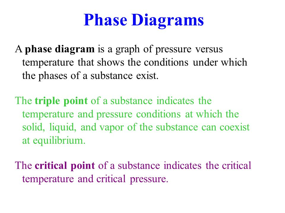 phases of matter and vapor pressure essay Sat chemistry subject practice test: phases of matter this test contains 11 sat chemistry phases of matter questions with detailed explanations this sat chemistry subject test is provided.