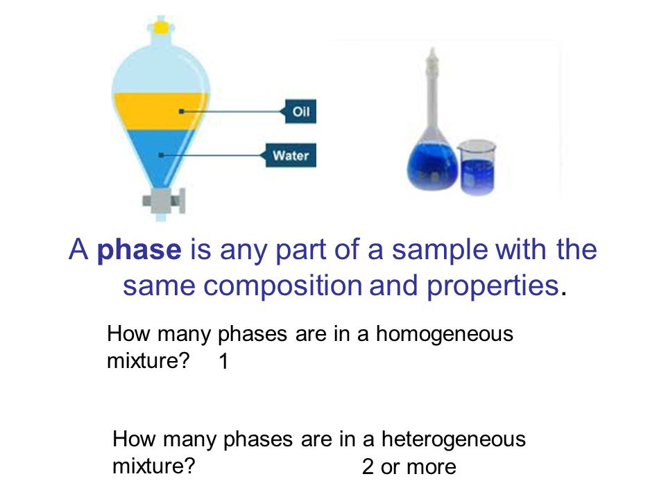 A phase is any part of a sample with the same composition and properties.