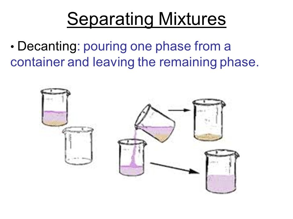 Separating Mixtures Decanting: pouring one phase from a container and leaving the remaining phase.