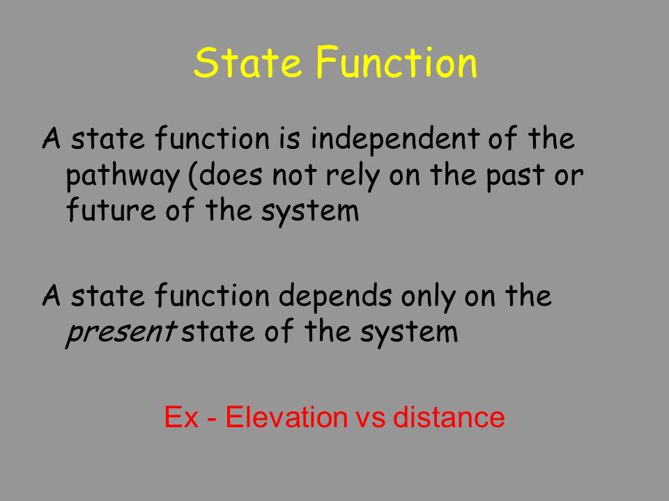 Ex - Elevation vs distance