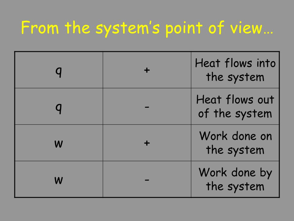 From the system's point of view…