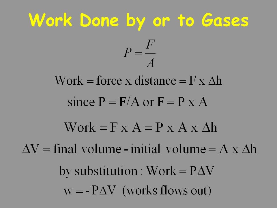 Work Done by or to Gases