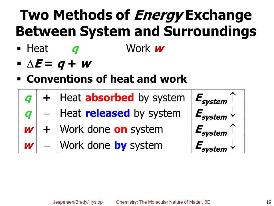 heat and work in thermodynamics pdf