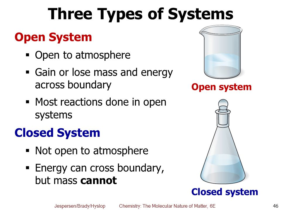 Three Types of Systems Open System Closed System Open to atmosphere