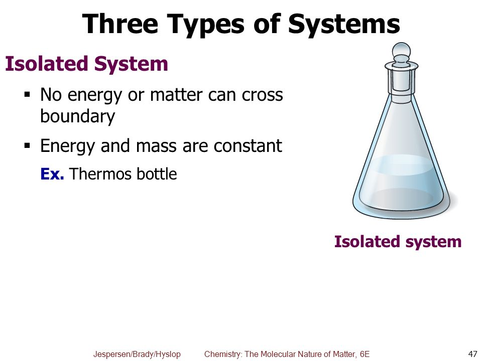 Three Types of Systems Isolated System