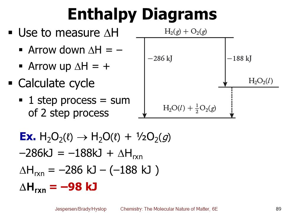 Enthalpy Diagrams Use to measure H Calculate cycle